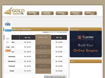 changeagain goldrates.pk