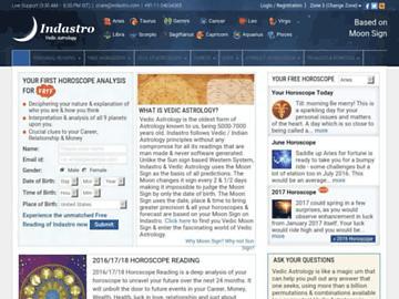 changeagain indastro.com
