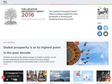 changeagain prosperity.com