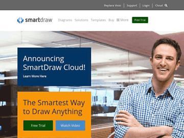 changeagain smartdraw.com