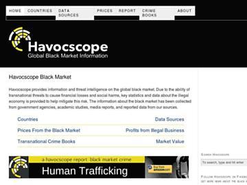changeagain havocscope.com